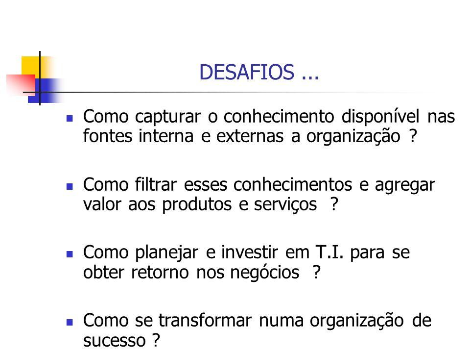 DESAFIOS... Como capturar o conhecimento disponível nas fontes interna e externas a organização ? Como filtrar esses conhecimentos e agregar valor aos