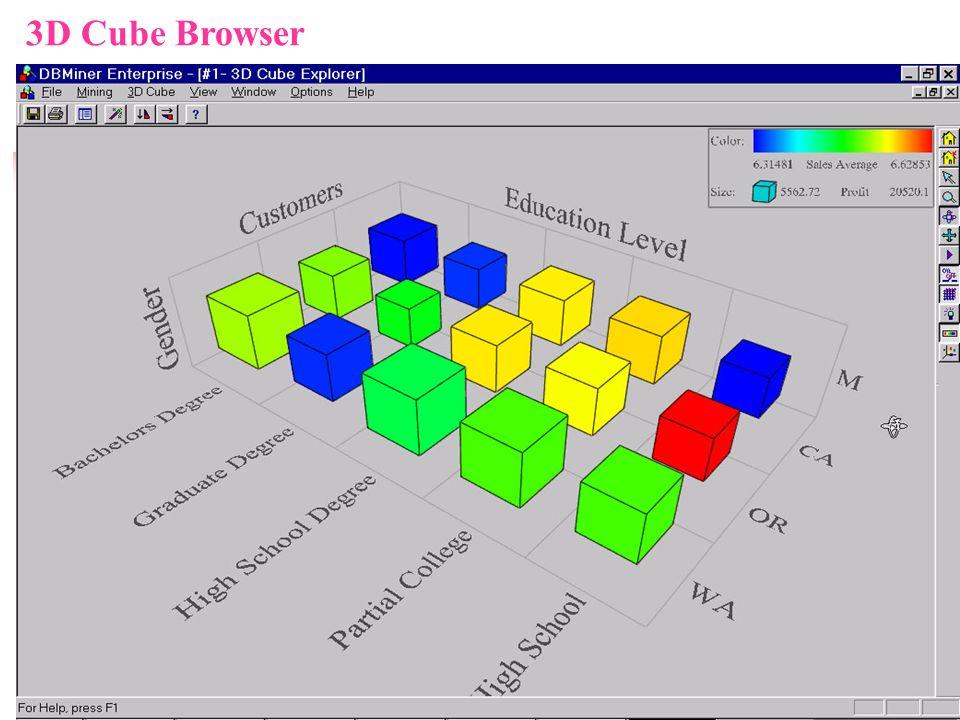 3D Cube Browser
