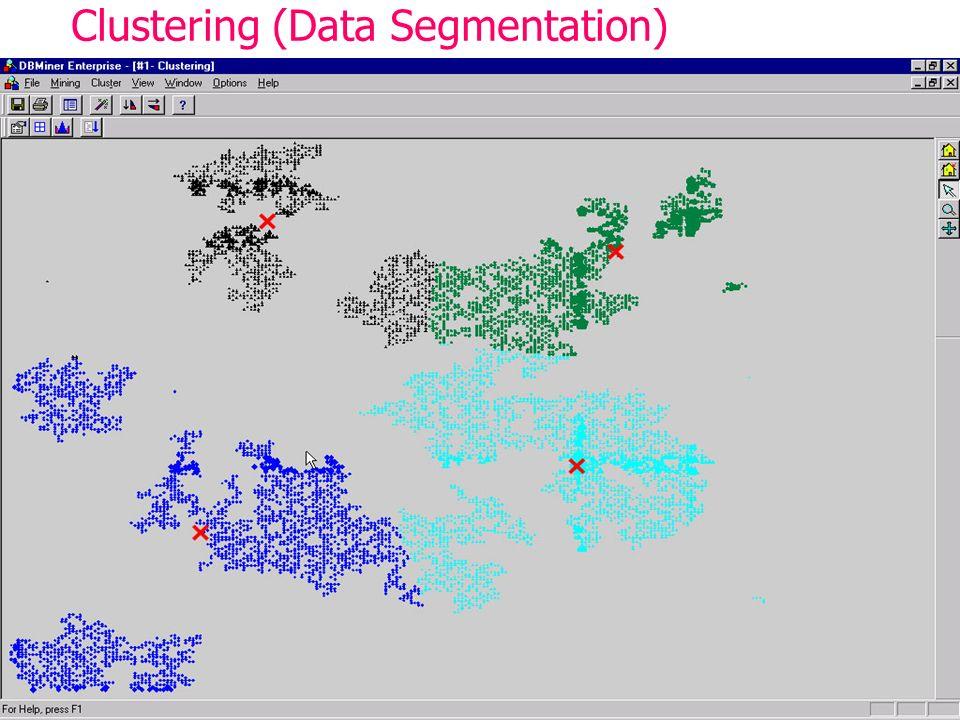 Clustering (Data Segmentation)