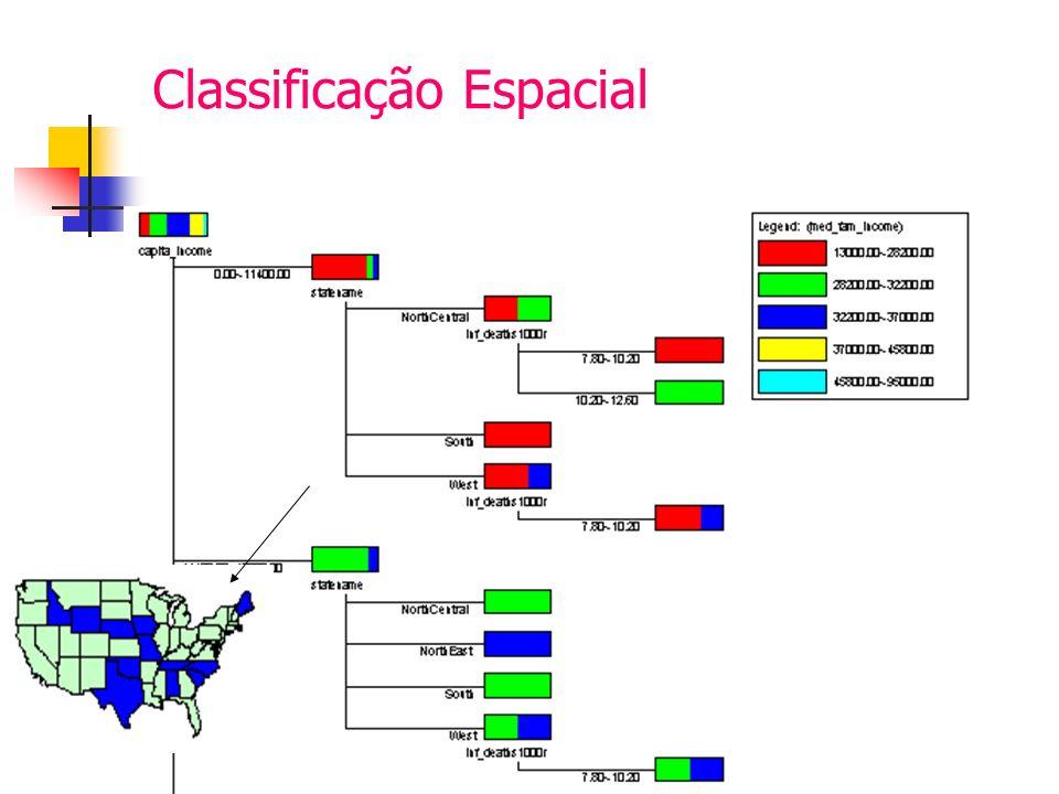 Classificação Espacial