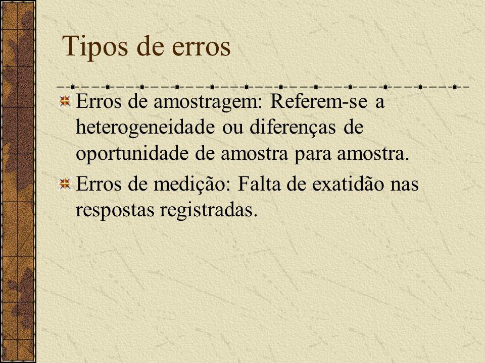 Tipos de erros Erros de amostragem: Referem-se a heterogeneidade ou diferenças de oportunidade de amostra para amostra. Erros de medição: Falta de exa