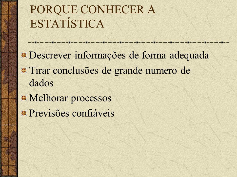 PORQUE CONHECER A ESTATÍSTICA Descrever informações de forma adequada Tirar conclusões de grande numero de dados Melhorar processos Previsões confiáve