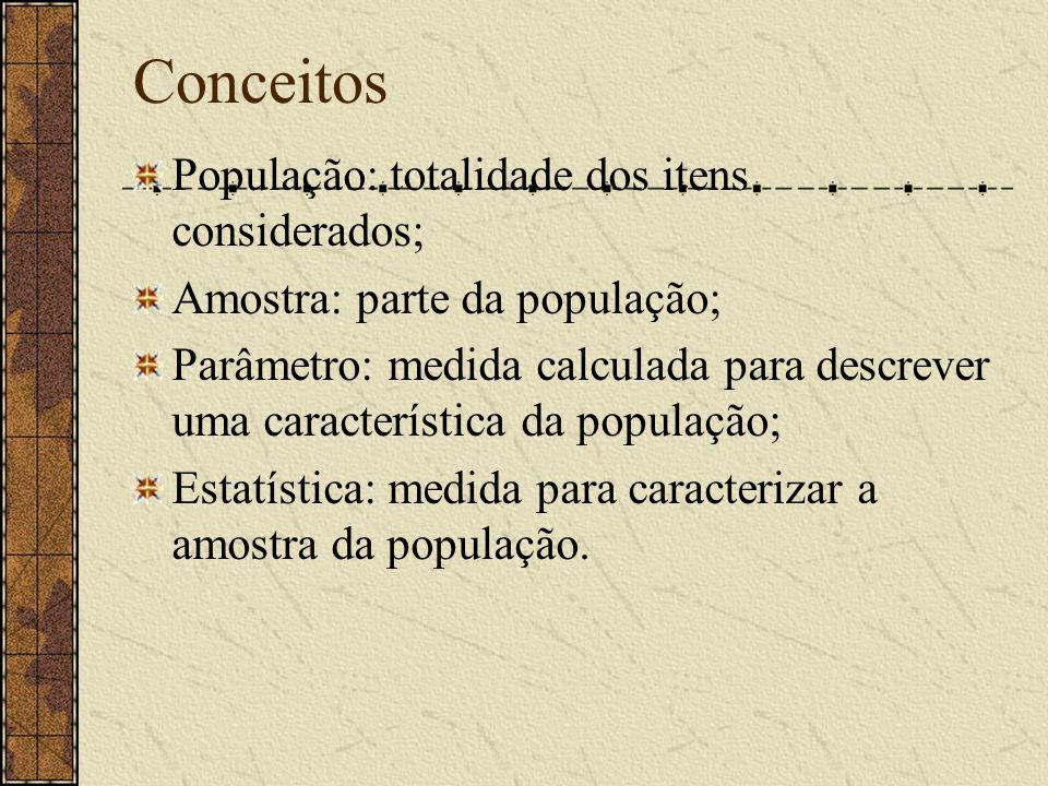 Conceitos População: totalidade dos itens considerados; Amostra: parte da população; Parâmetro: medida calculada para descrever uma característica da