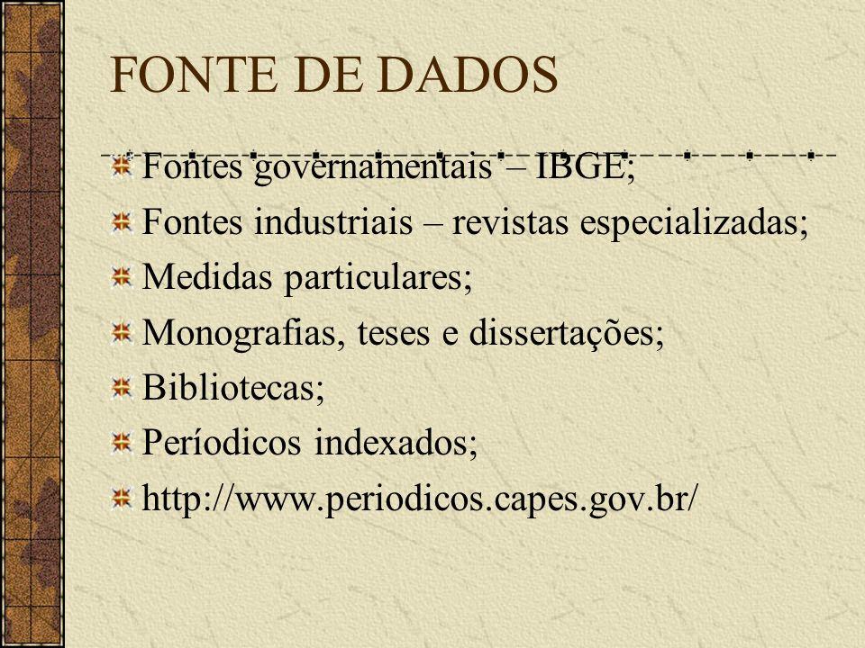 FONTE DE DADOS Fontes governamentais – IBGE; Fontes industriais – revistas especializadas; Medidas particulares; Monografias, teses e dissertações; Bi