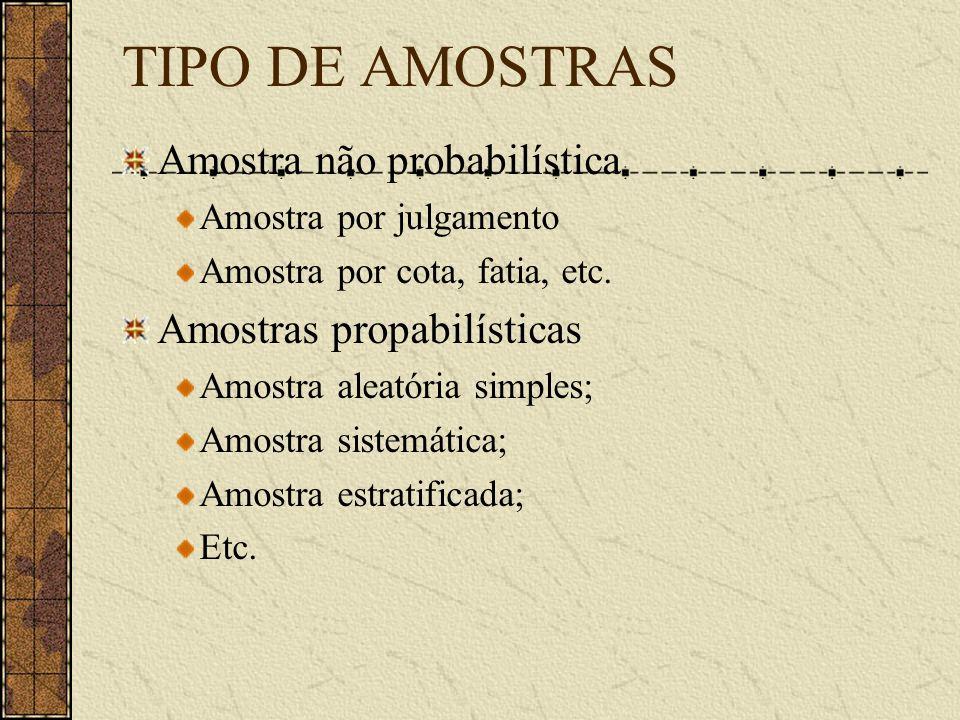 TIPO DE AMOSTRAS Amostra não probabilística Amostra por julgamento Amostra por cota, fatia, etc. Amostras propabilísticas Amostra aleatória simples; A