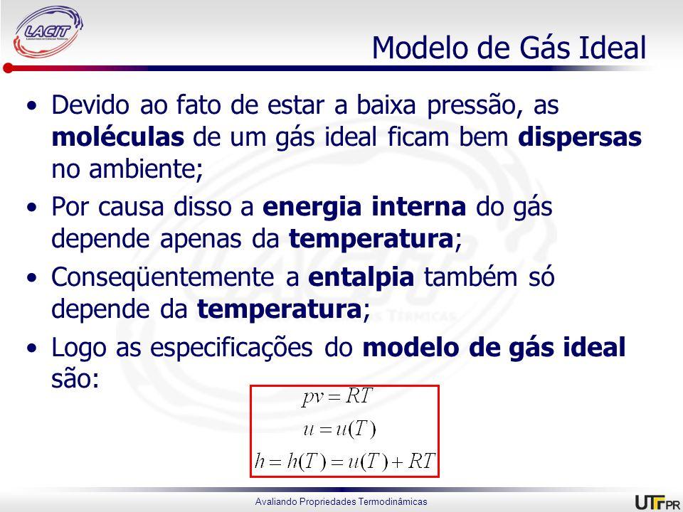 Avaliando Propriedades Termodinâmicas Modelo de Gás Ideal Devido ao fato de estar a baixa pressão, as moléculas de um gás ideal ficam bem dispersas no