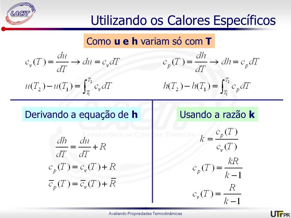 Avaliando Propriedades Termodinâmicas Utilizando os Calores Específicos Como u e h variam só com T Derivando a equação de hUsando a razão k