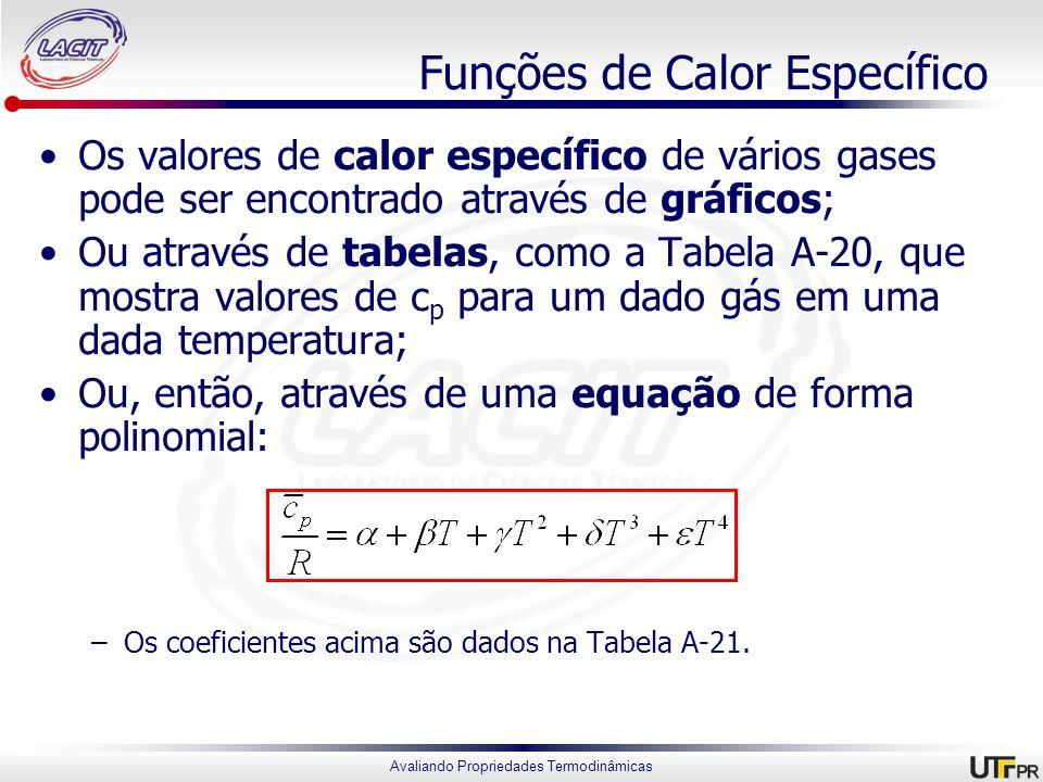 Avaliando Propriedades Termodinâmicas Funções de Calor Específico Os valores de calor específico de vários gases pode ser encontrado através de gráfic
