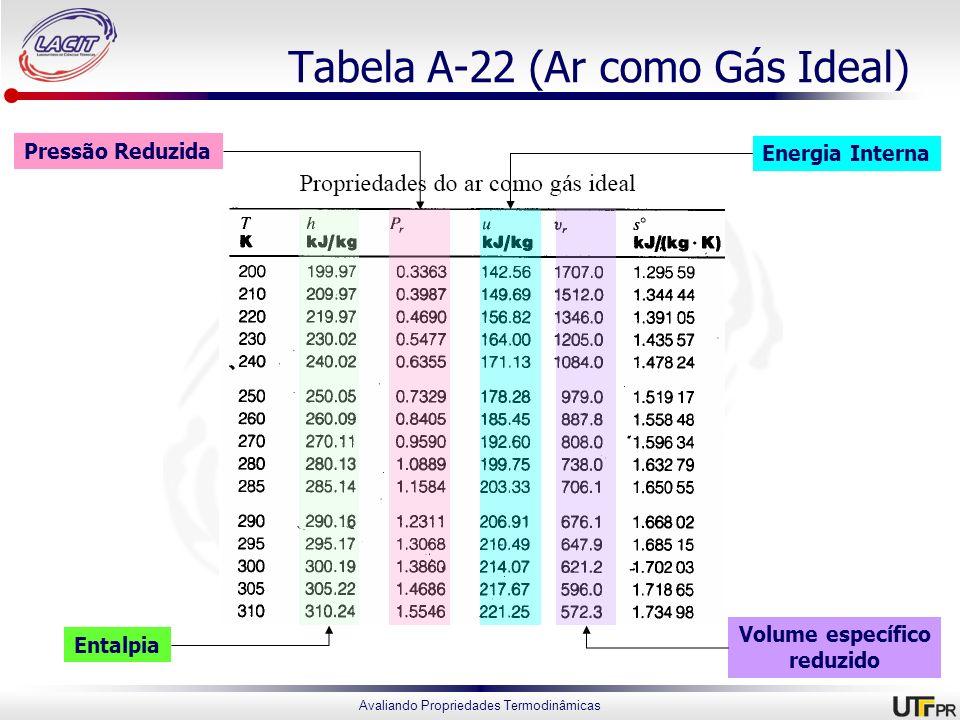 Avaliando Propriedades Termodinâmicas Tabela A-22 (Ar como Gás Ideal) Entalpia Pressão Reduzida Energia Interna Volume específico reduzido