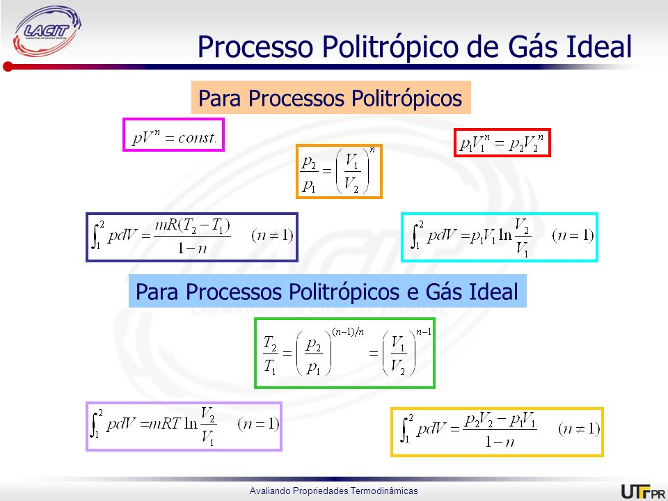 Avaliando Propriedades Termodinâmicas Processo Politrópico de Gás Ideal Para Processos Politrópicos Para Processos Politrópicos e Gás Ideal