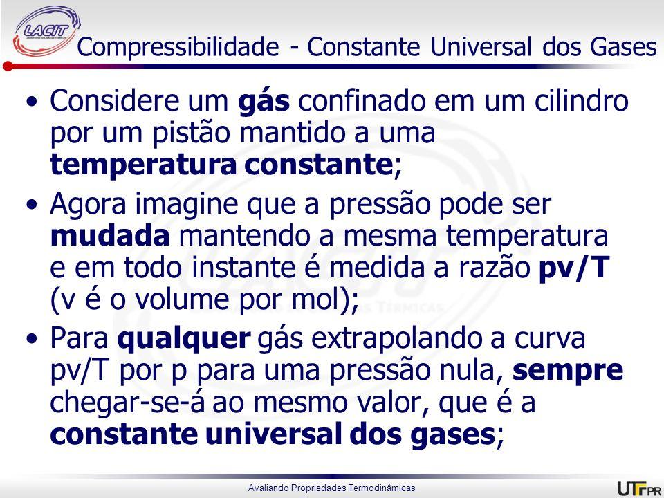 Avaliando Propriedades Termodinâmicas Compressibilidade - Constante Universal dos Gases Considere um gás confinado em um cilindro por um pistão mantid