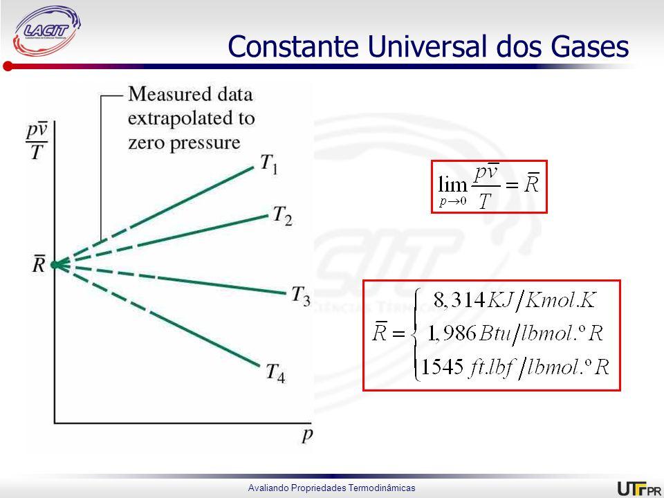 Avaliando Propriedades Termodinâmicas Constante Universal dos Gases