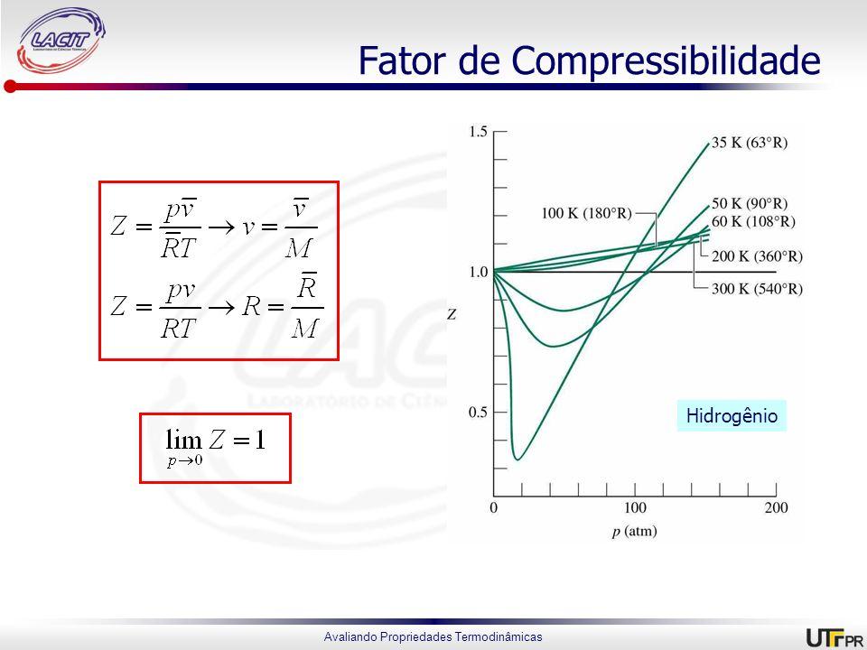 Avaliando Propriedades Termodinâmicas Fator de Compressibilidade Hidrogênio