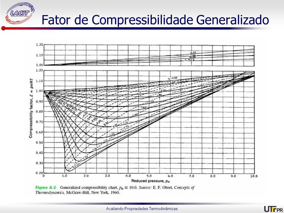 Avaliando Propriedades Termodinâmicas Fator de Compressibilidade Generalizado