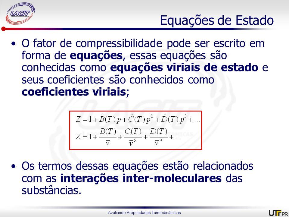 Avaliando Propriedades Termodinâmicas Equações de Estado O fator de compressibilidade pode ser escrito em forma de equações, essas equações são conhec