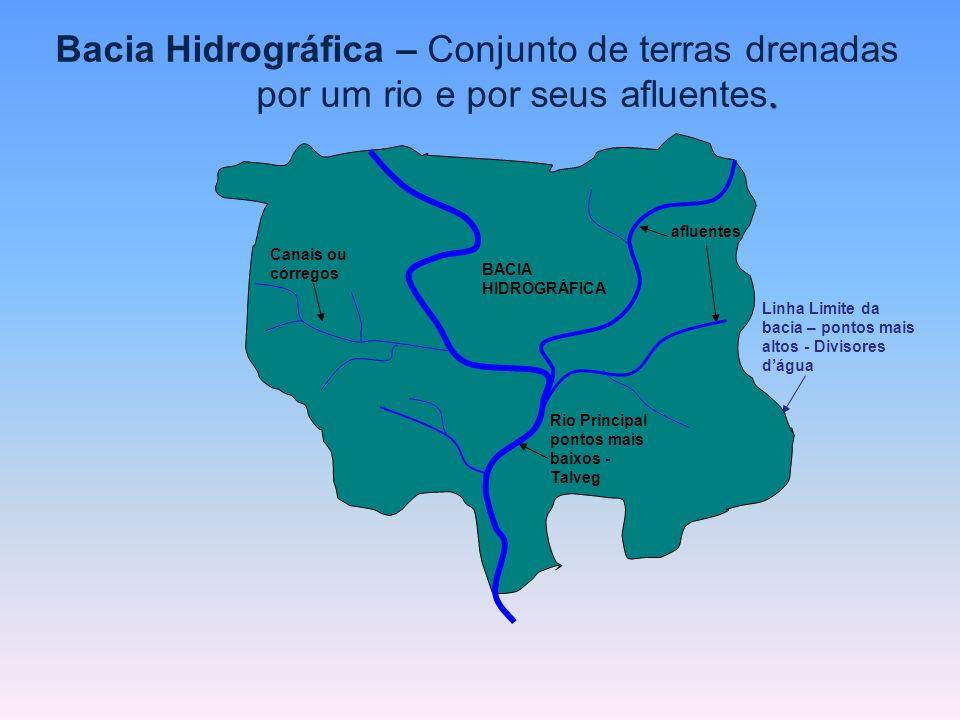 . Bacia Hidrográfica – Conjunto de terras drenadas por um rio e por seus afluentes. Rio Principal pontos mais baixos - Talveg Linha Limite da bacia –