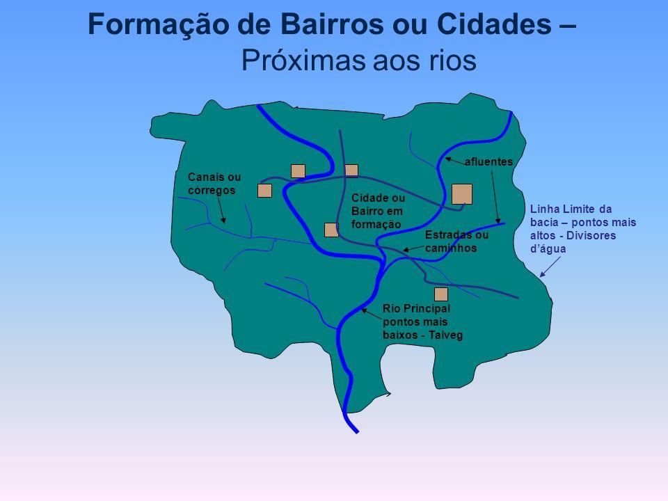 Formação de Bairros ou Cidades – Próximas aos rios Rio Principal pontos mais baixos - Talveg Linha Limite da bacia – pontos mais altos - Divisores dág