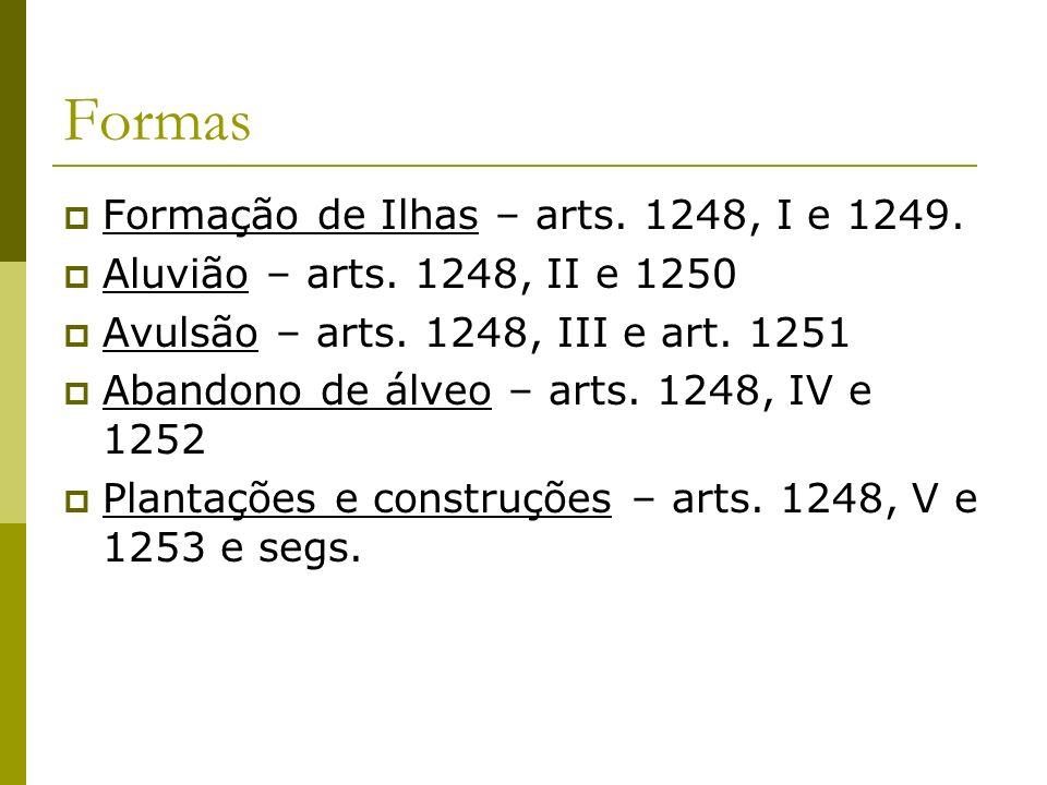 Formas Formação de Ilhas – arts. 1248, I e 1249. Aluvião – arts. 1248, II e 1250 Avulsão – arts. 1248, III e art. 1251 Abandono de álveo – arts. 1248,