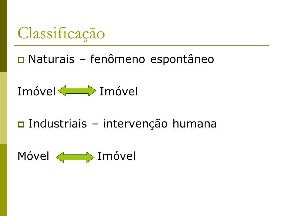 Classificação Naturais – fenômeno espontâneo Imóvel Industriais – intervenção humana Móvel Imóvel