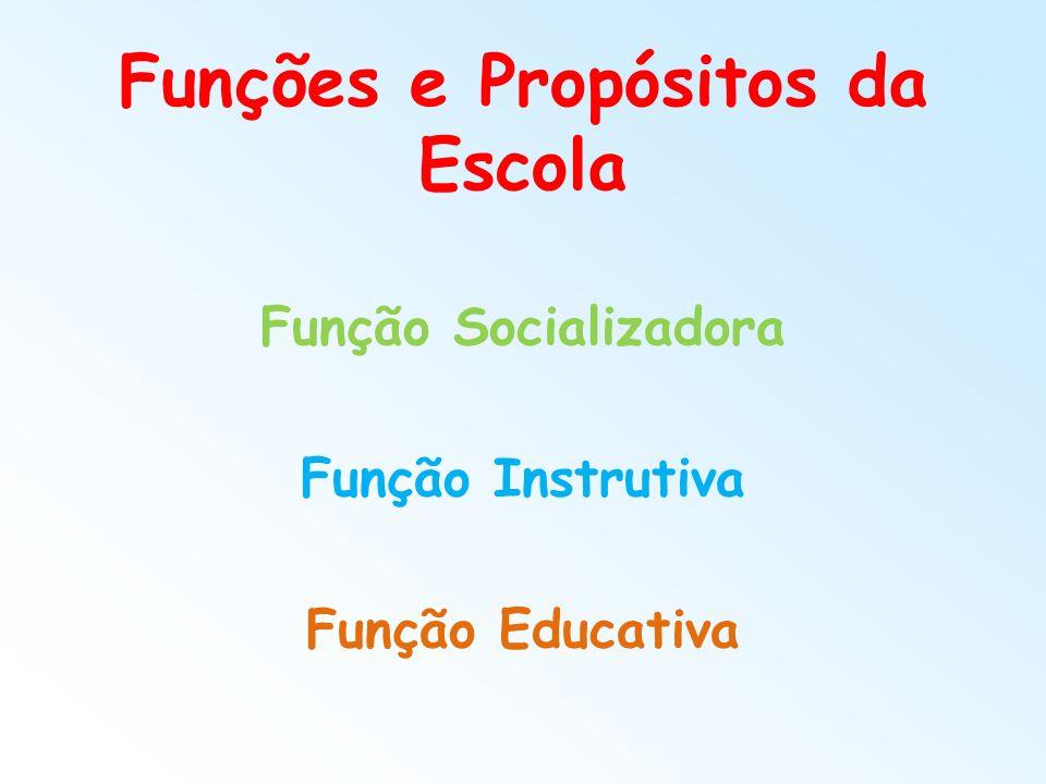 Funções e Propósitos da Escola Função Socializadora Função Instrutiva Função Educativa