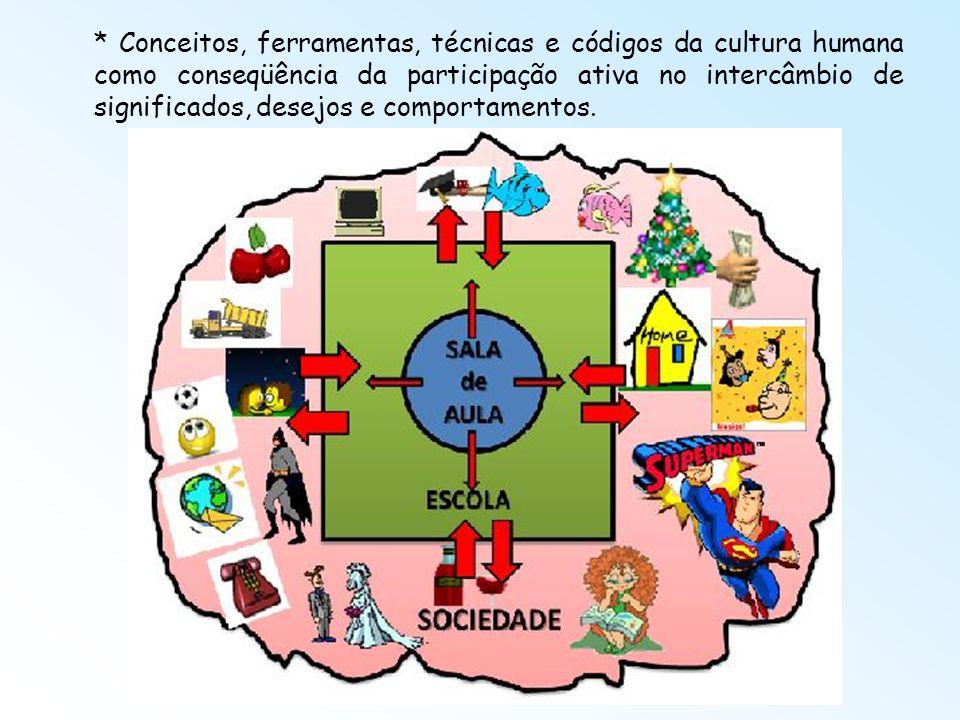 * Conceitos, ferramentas, técnicas e códigos da cultura humana como conseqüência da participação ativa no intercâmbio de significados, desejos e compo