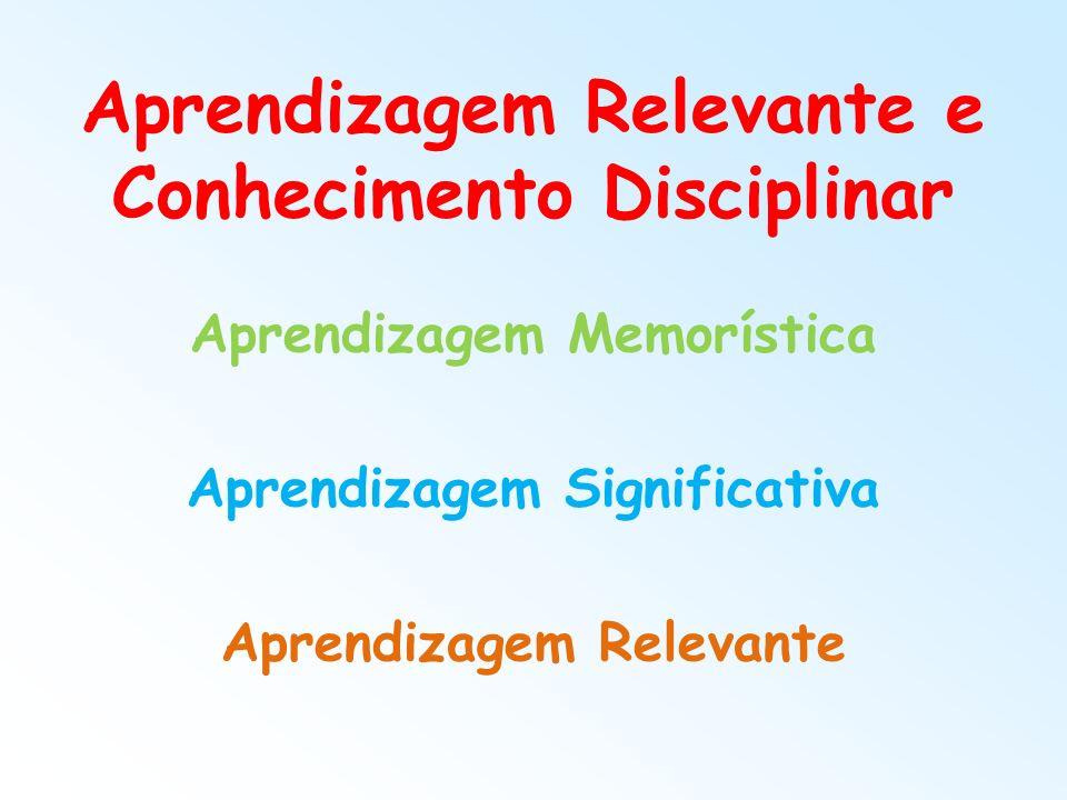 Aprendizagem Relevante e Conhecimento Disciplinar Aprendizagem Memorística Aprendizagem Significativa Aprendizagem Relevante