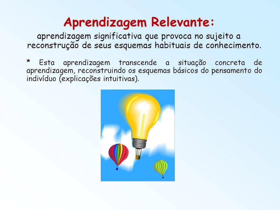 Aprendizagem Relevante: aprendizagem significativa que provoca no sujeito a reconstrução de seus esquemas habituais de conhecimento. * Esta aprendizag