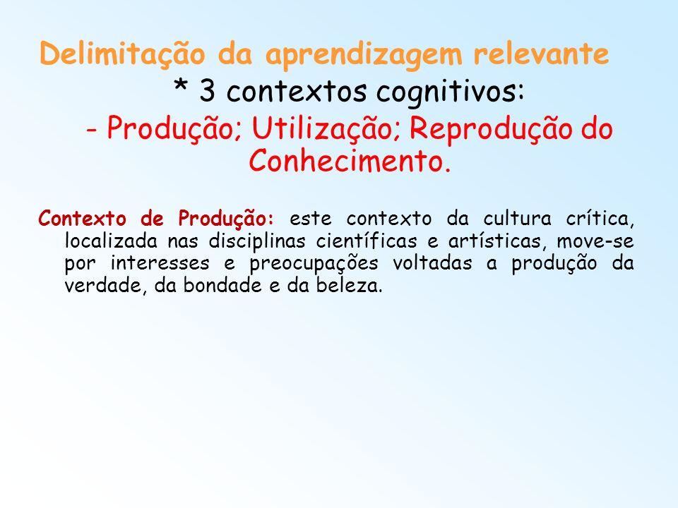 Delimitação da aprendizagem relevante * 3 contextos cognitivos: - Produção; Utilização; Reprodução do Conhecimento. Contexto de Produção: este context