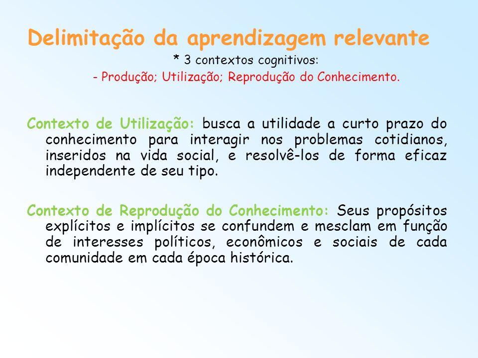 Delimitação da aprendizagem relevante * 3 contextos cognitivos: - Produção; Utilização; Reprodução do Conhecimento. Contexto de Utilização: busca a ut