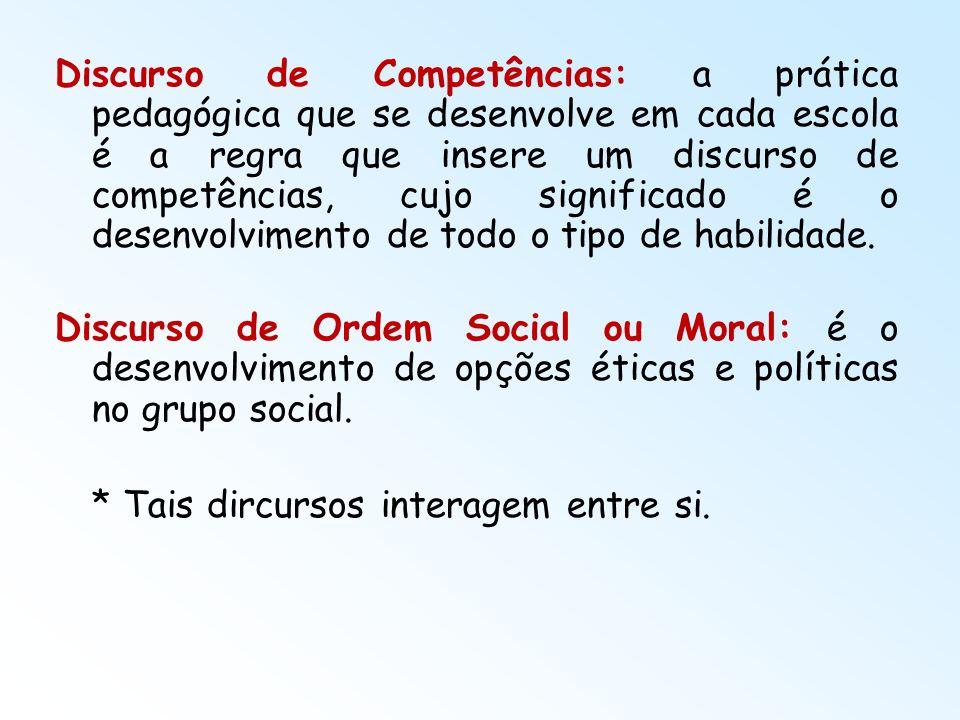 Discurso de Competências: a prática pedagógica que se desenvolve em cada escola é a regra que insere um discurso de competências, cujo significado é o
