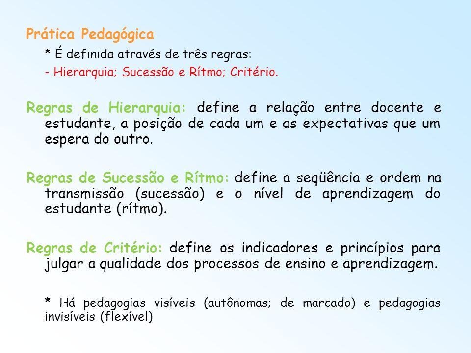Prática Pedagógica * É definida através de três regras: - Hierarquia; Sucessão e Rítmo; Critério. Regras de Hierarquia: define a relação entre docente