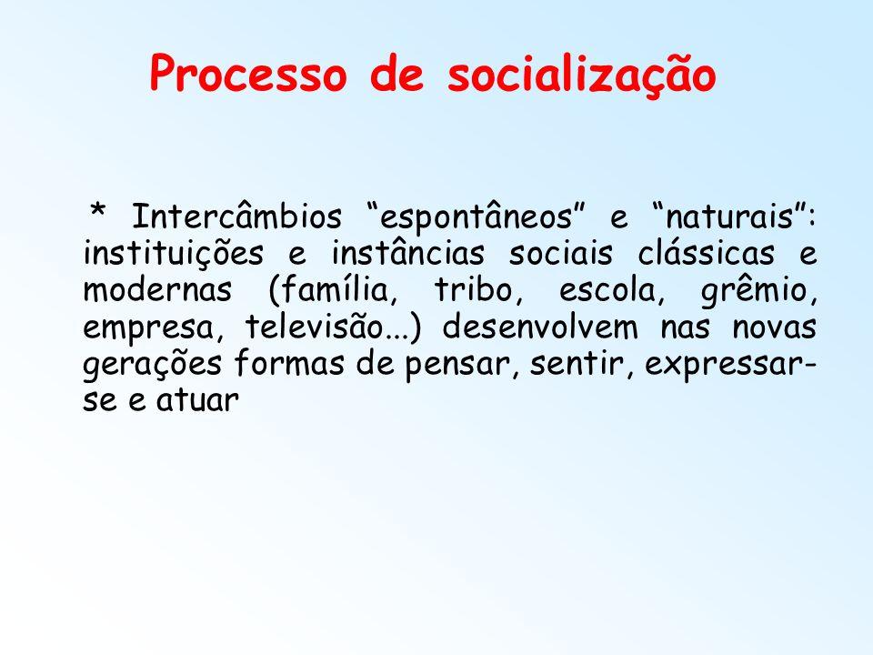 Processo de socialização * Intercâmbios espontâneos e naturais: instituições e instâncias sociais clássicas e modernas (família, tribo, escola, grêmio