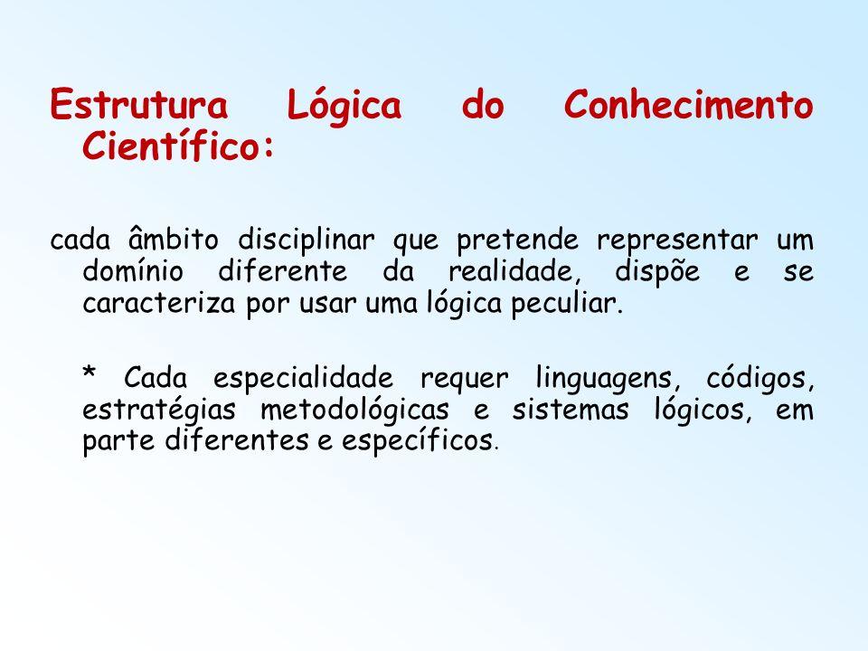 Estrutura Lógica do Conhecimento Científico: cada âmbito disciplinar que pretende representar um domínio diferente da realidade, dispõe e se caracteri