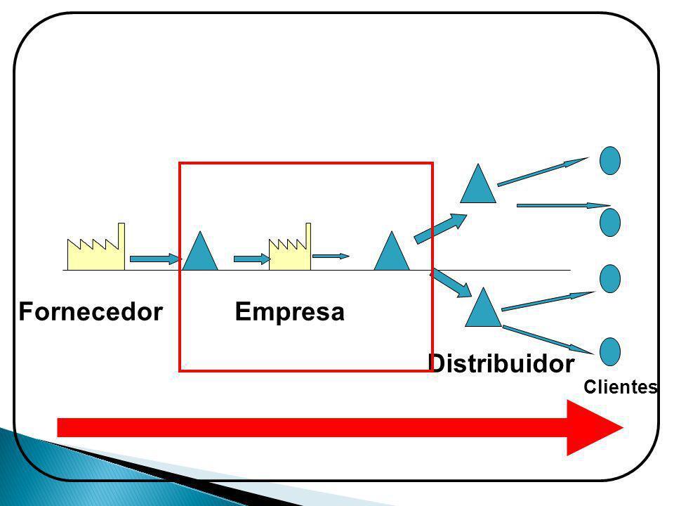 Fornecedor Distribuidor Clientes Empresa