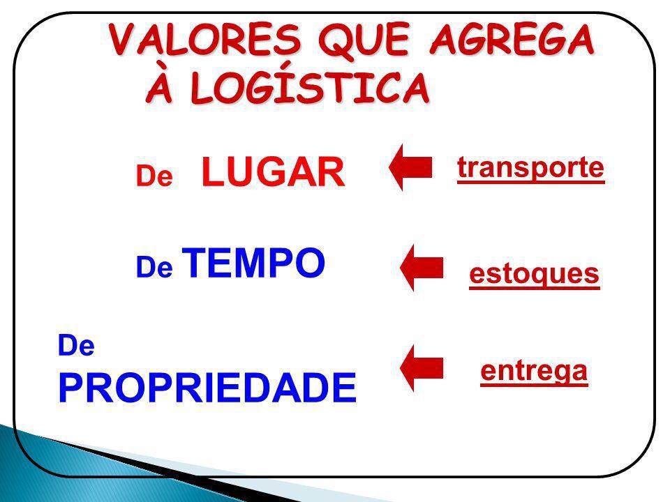 De LUGAR transporte De TEMPO estoques VALORES QUE AGREGA À LOGÍSTICA De PROPRIEDADE entrega