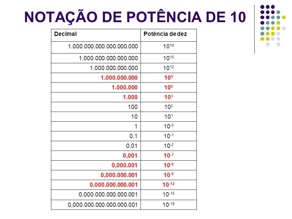 NOTAÇÃO DE POTÊNCIA DE 10 DecimalPotência de dez 1.000.000.000.000.000.00010 18 1.000.000.000.000.00010 15 1.000.000.000.00010 12 1.000.000.00010 9 1.