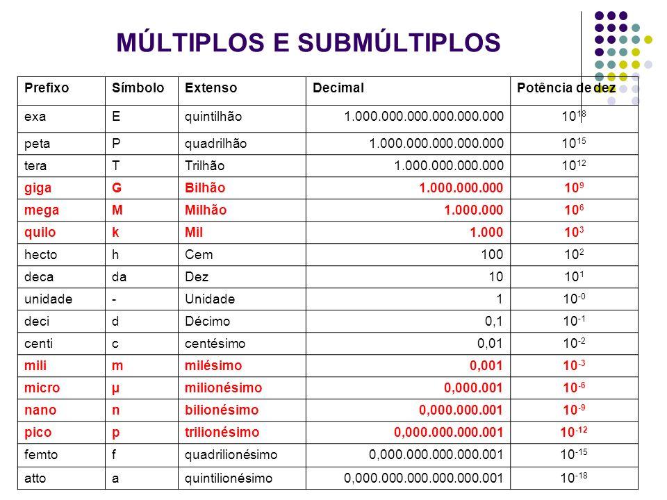 MÚLTIPLOS E SUBMÚLTIPLOS PrefixoSímboloExtensoDecimalPotência de dez exaEquintilhão1.000.000.000.000.000.00010 18 petaPquadrilhão1.000.000.000.000.000