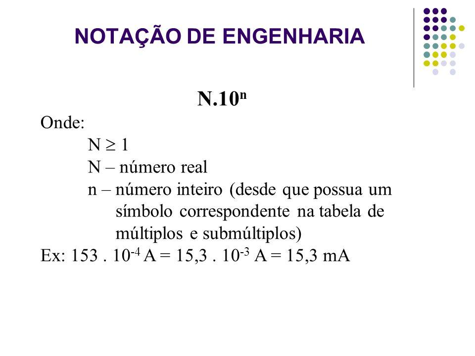 NOTAÇÃO DE ENGENHARIA N.10 n Onde: N 1 N – número real n – número inteiro (desde que possua um símbolo correspondente na tabela de múltiplos e submúlt