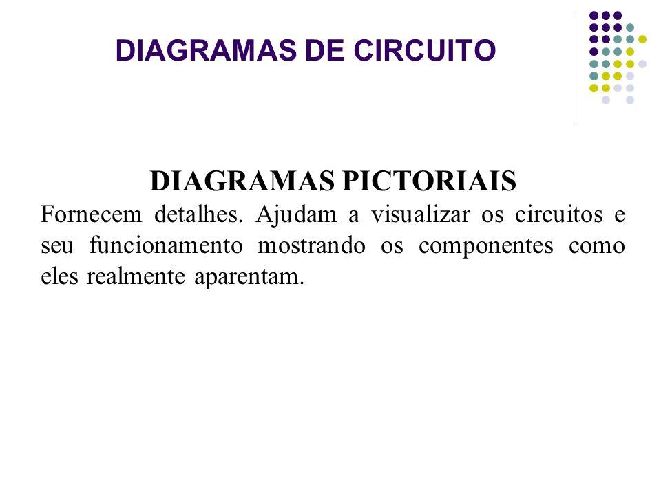 DIAGRAMAS DE CIRCUITO DIAGRAMAS PICTORIAIS Fornecem detalhes. Ajudam a visualizar os circuitos e seu funcionamento mostrando os componentes como eles