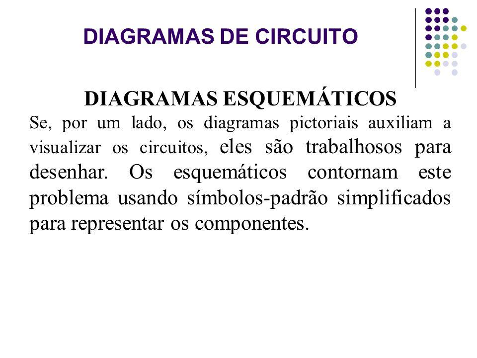 DIAGRAMAS DE CIRCUITO DIAGRAMAS ESQUEMÁTICOS Se, por um lado, os diagramas pictoriais auxiliam a visualizar os circuitos, eles são trabalhosos para de