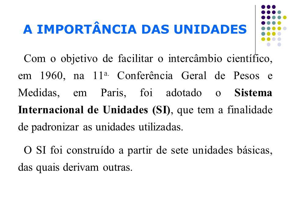 Com o objetivo de facilitar o intercâmbio científico, em 1960, na 11 a. Conferência Geral de Pesos e Medidas, em Paris, foi adotado o Sistema Internac