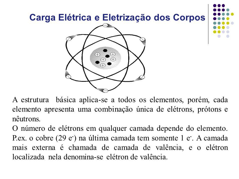 Carga Elétrica e Eletrização dos Corpos A estrutura básica aplica-se a todos os elementos, porém, cada elemento apresenta uma combinação única de elétrons, prótons e nêutrons.