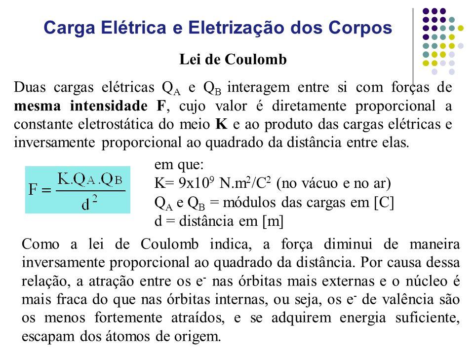 Lei de Coulomb Duas cargas elétricas Q A e Q B interagem entre si com forças de mesma intensidade F, cujo valor é diretamente proporcional a constante eletrostática do meio K e ao produto das cargas elétricas e inversamente proporcional ao quadrado da distância entre elas.
