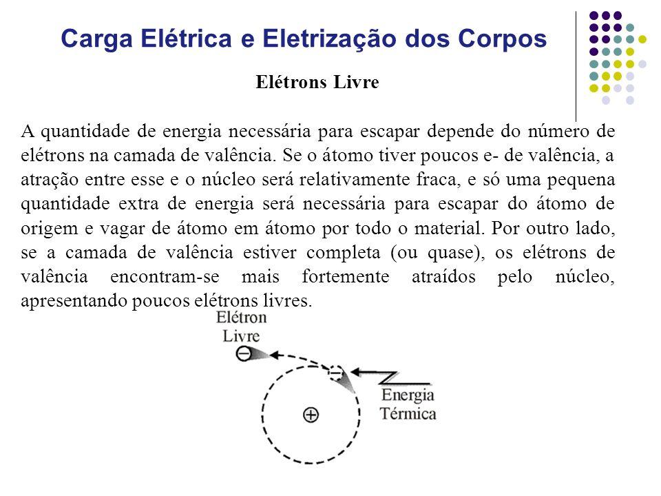 Elétrons Livre A quantidade de energia necessária para escapar depende do número de elétrons na camada de valência.