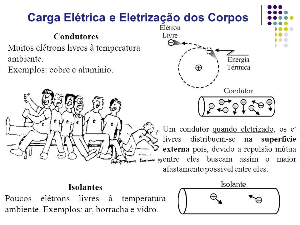 Condutores Muitos elétrons livres à temperatura ambiente.