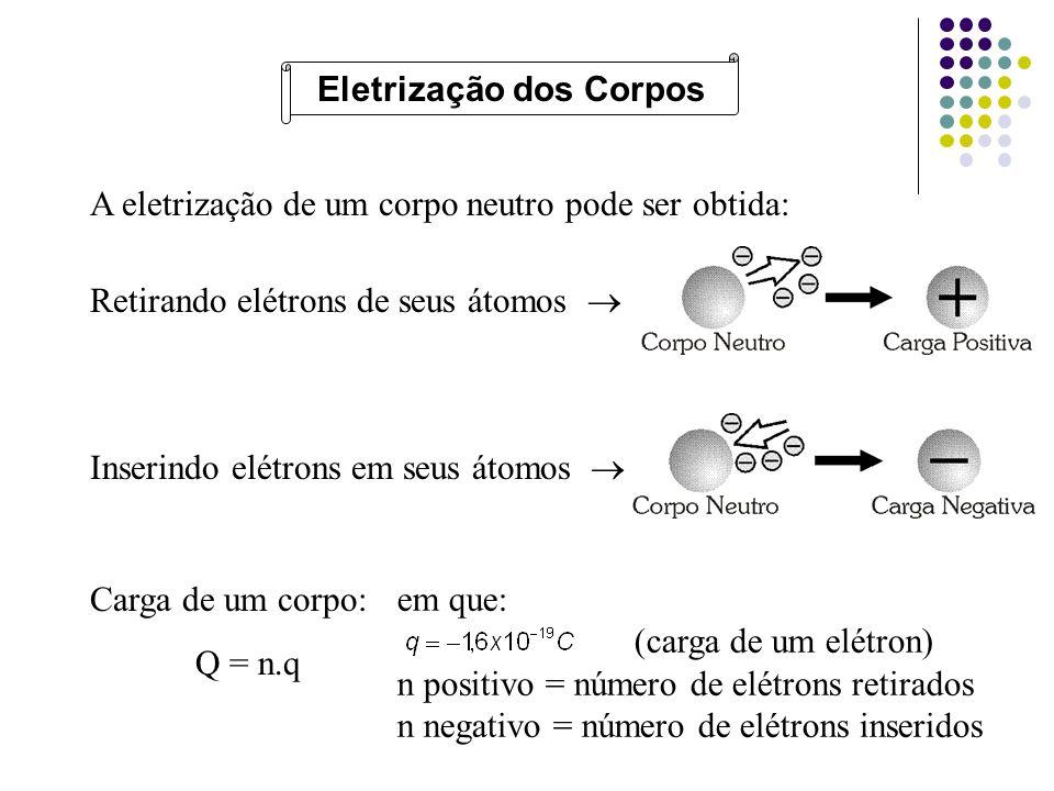 Eletrização dos Corpos A eletrização de um corpo neutro pode ser obtida: Retirando elétrons de seus átomos Inserindo elétrons em seus átomos Carga de um corpo: Q = n.q em que: (carga de um elétron) n positivo = número de elétrons retirados n negativo = número de elétrons inseridos