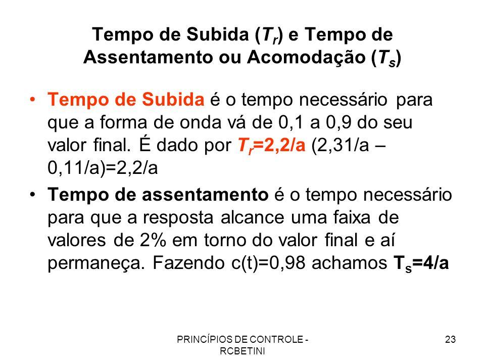 PRINCÍPIOS DE CONTROLE - RCBETINI 23 Tempo de Subida (T r ) e Tempo de Assentamento ou Acomodação (T s ) Tempo de Subida é o tempo necessário para que