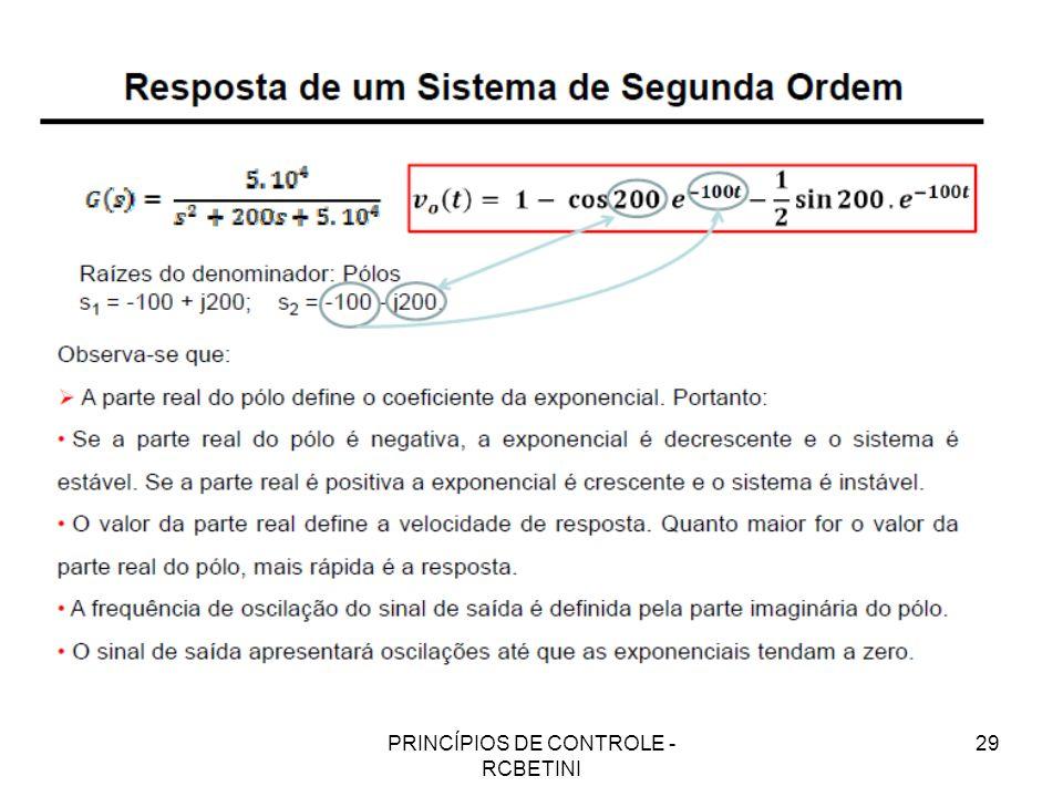 PRINCÍPIOS DE CONTROLE - RCBETINI 29