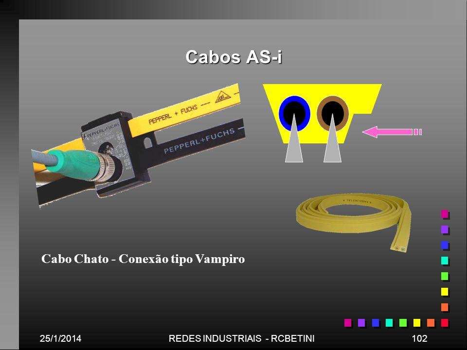 Cabos AS-i 25/1/2014102REDES INDUSTRIAIS - RCBETINI Cabo Chato - Conexão tipo Vampiro