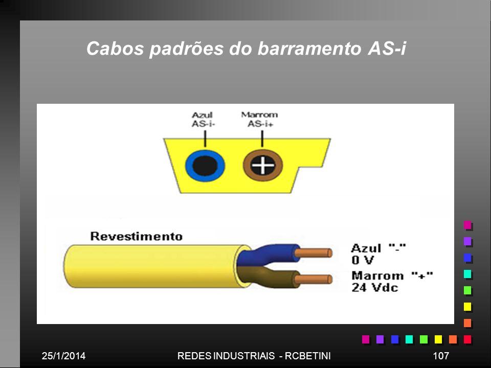25/1/2014107REDES INDUSTRIAIS - RCBETINI Cabos padrões do barramento AS-i